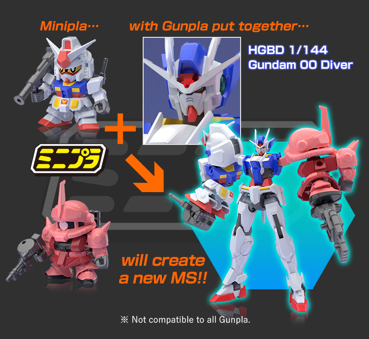 POINT3 Surprizing mash up with Gunpla!